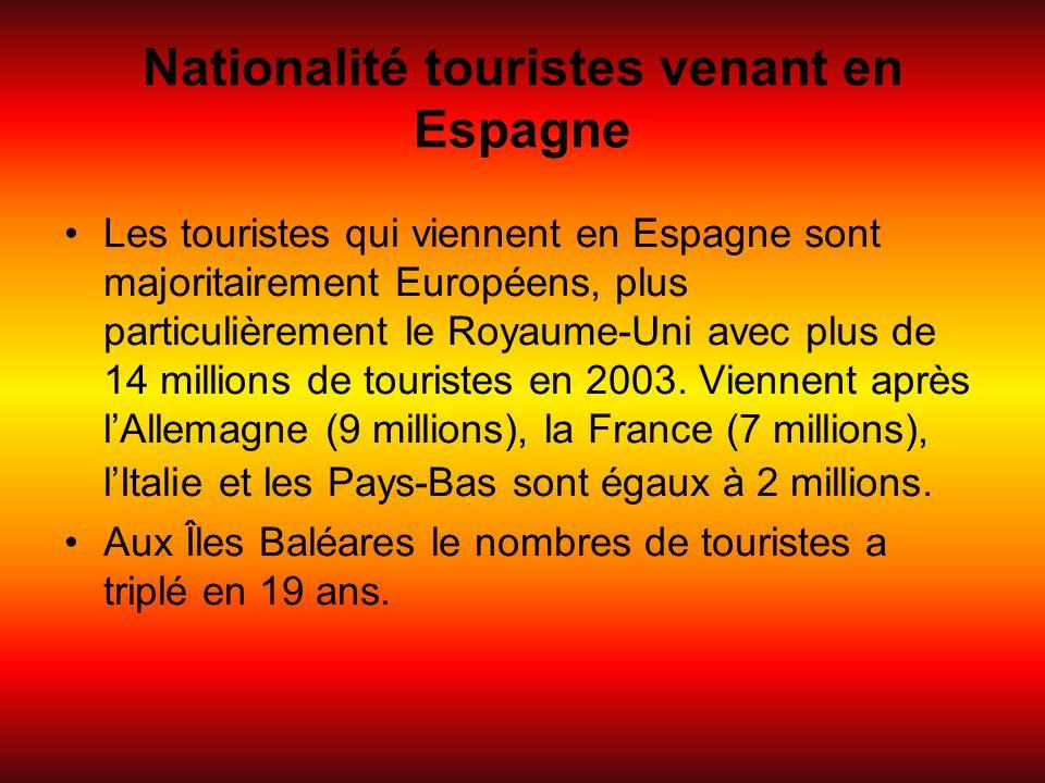 Nationalité touristes venant en Espagne Les touristes qui viennent en Espagne sont majoritairement Européens, plus particulièrement le Royaume-Uni ave