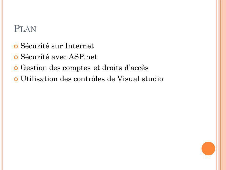 P LAN Sécurité sur Internet Sécurité avec ASP.net Gestion des comptes et droits d'accès Utilisation des contrôles de Visual studio