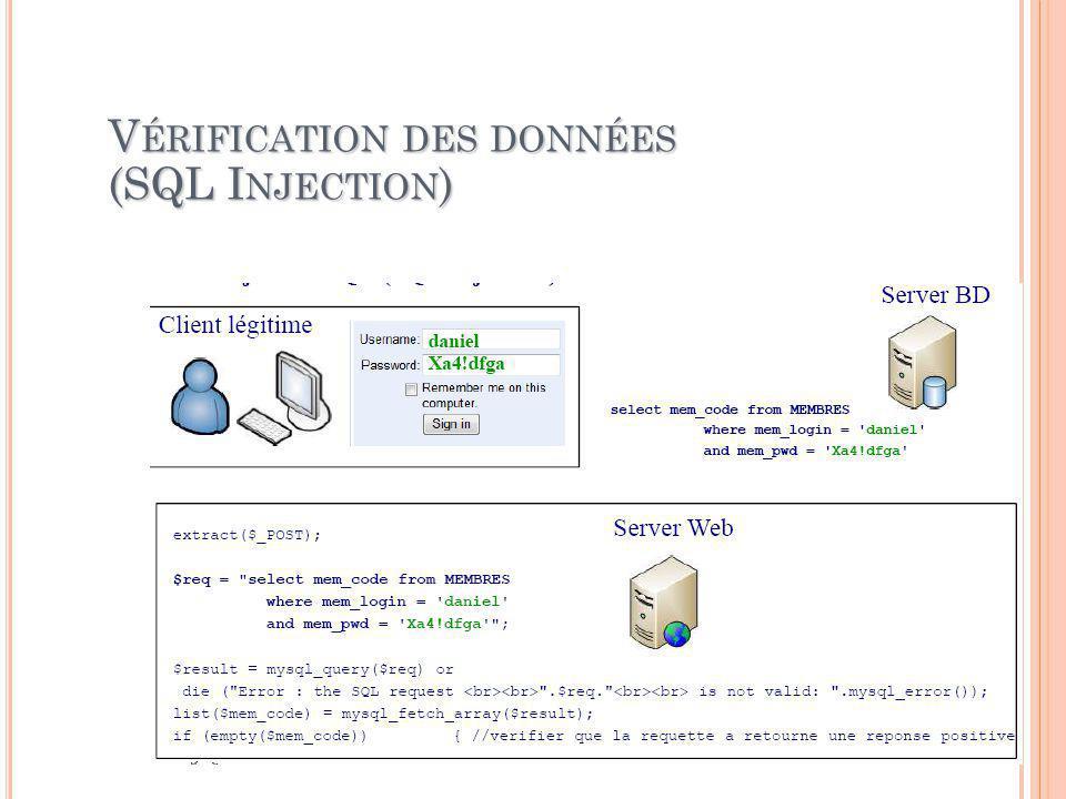 V ÉRIFICATION DES DONNÉES (SQL I NJECTION )