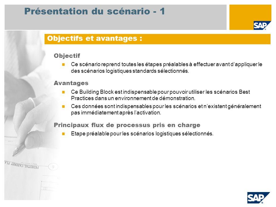 Présentation du scénario - 2 Obligatoire SAP enhancement package 4 for SAP ERP 6.0 Rôles utilisateurs impliqués dans les flux de processus Responsable des Finances Contrôleur des coûtes de production Planificateur de production Bureau d'études Comptable immobilisations Administrateur Applications SAP requises :