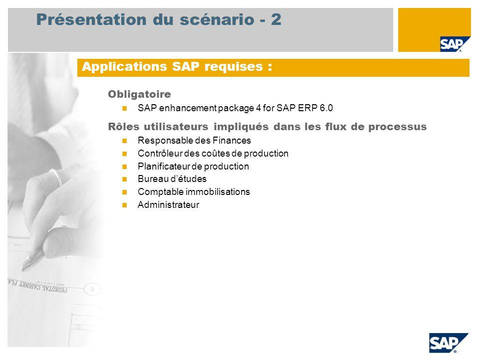 Présentation du scénario - 2 Obligatoire SAP enhancement package 4 for SAP ERP 6.0 Rôles utilisateurs impliqués dans les flux de processus Responsable