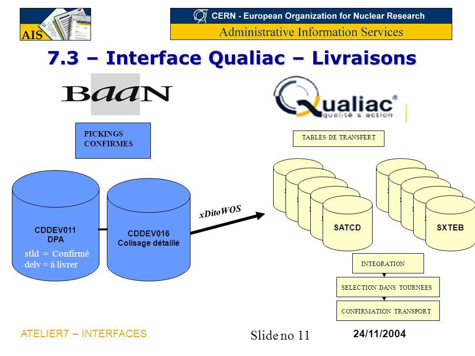 Slide no 11 24/11/2004ATELIER7 – INTERFACES 7.3 – Interface Qualiac – Livraisons SELECTION DANS TOURNEES xDitoWOS PICKINGS CONFIRMES CDDEV011 DPA SATC