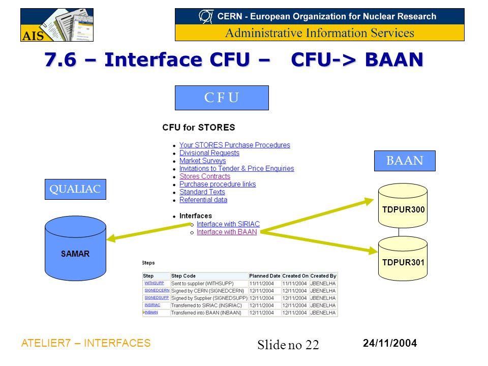 Slide no 22 24/11/2004ATELIER7 – INTERFACES 7.6 – Interface CFU – CFU-> BAAN C F U QUALIAC BAAN SAMAR TDPUR300 TDPUR301