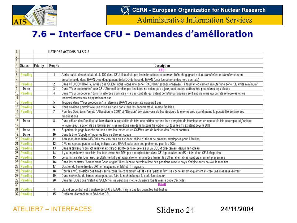 Slide no 24 24/11/2004ATELIER7 – INTERFACES 7.6 – Interface CFU – Demandes d'amélioration