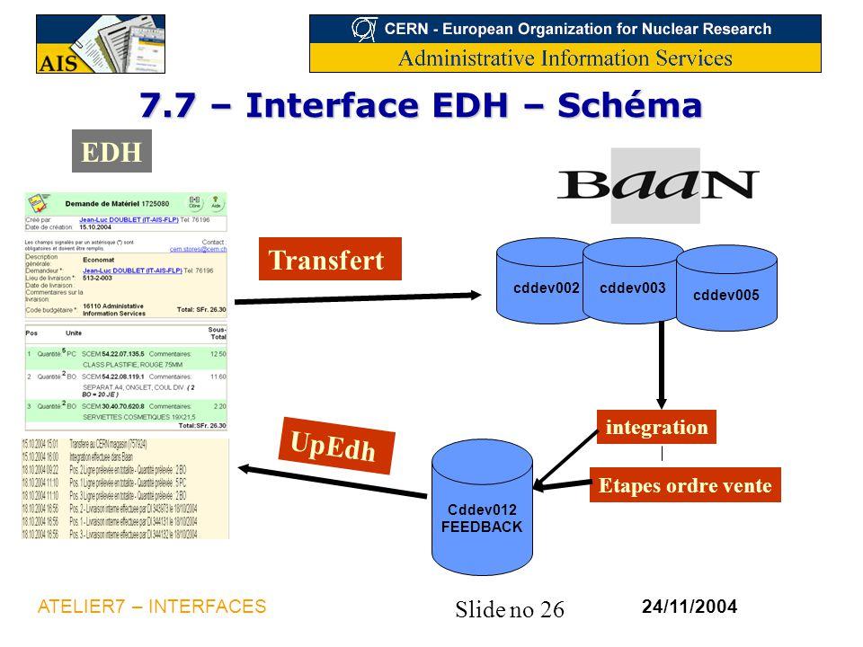 Slide no 26 24/11/2004ATELIER7 – INTERFACES 7.7 – Interface EDH – Schéma cddev002cddev003 EDH Transfert cddev005 integration Etapes ordre vente Cddev0