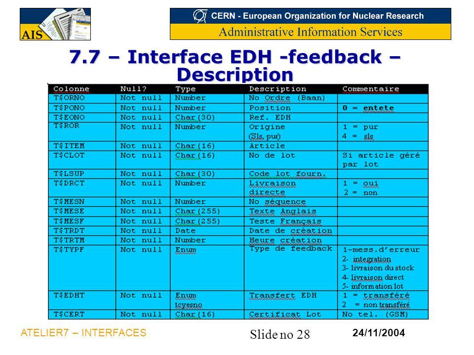 Slide no 28 24/11/2004ATELIER7 – INTERFACES 7.7 – Interface EDH -feedback – Description