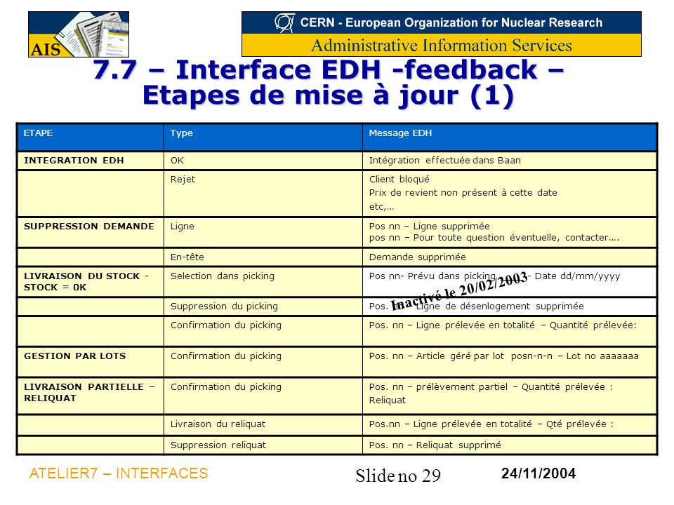 Slide no 29 24/11/2004ATELIER7 – INTERFACES 7.7 – Interface EDH -feedback – Etapes de mise à jour (1) ETAPETypeMessage EDH INTEGRATION EDHOKIntégratio