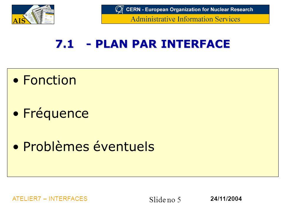 Slide no 5 24/11/2004ATELIER7 – INTERFACES 7.1 - PLAN PAR INTERFACE Fonction Fréquence Problèmes éventuels
