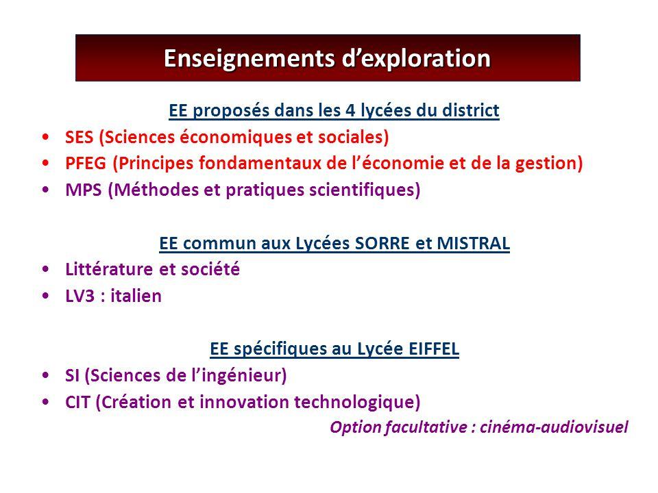 EE proposés dans les 4 lycées du district SES (Sciences économiques et sociales) PFEG (Principes fondamentaux de l'économie et de la gestion) MPS (Mét