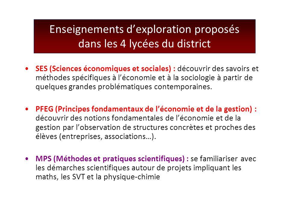 Enseignements d'exploration proposés dans les 4 lycées du district SES (Sciences économiques et sociales) : découvrir des savoirs et méthodes spécifiq