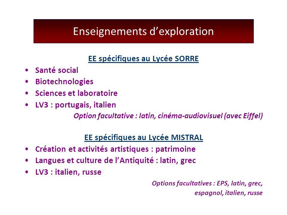 Enseignements d'exploration EE spécifiques au Lycée SORRE Santé social Biotechnologies Sciences et laboratoire LV3 : portugais, italien Option faculta
