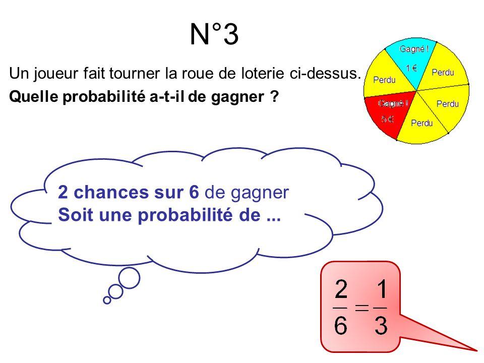 Un joueur fait tourner la roue de loterie ci-dessus. Quelle probabilité a-t-il de gagner ? N°3 2 chances sur 6 de gagner Soit une probabilité de...