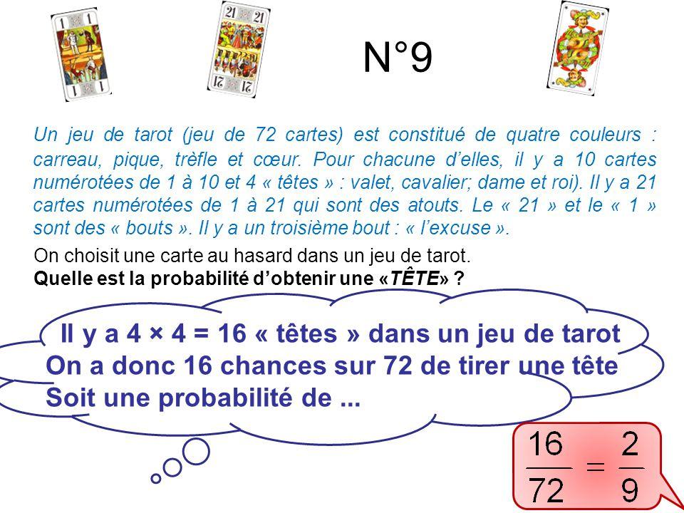 Un jeu de tarot (jeu de 72 cartes) est constitué de quatre couleurs : carreau, pique, trèfle et cœur. Pour chacune d'elles, il y a 10 cartes numérotée