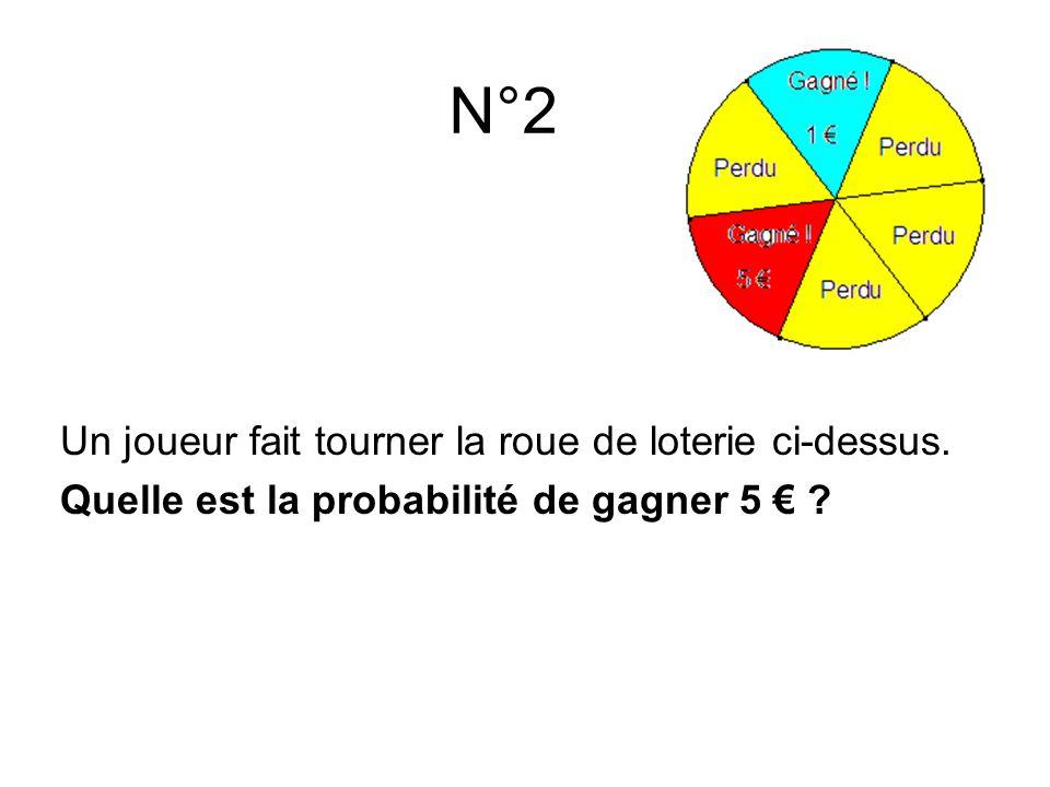 Un joueur fait tourner la roue de loterie ci-dessus. Quelle est la probabilité de gagner 5 € ? N°2