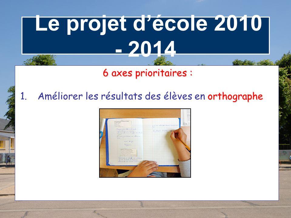 Le projet d'école 2010 - 2014 6 axes prioritaires : orthographe 1.Améliorer les résultats des élèves en orthographe