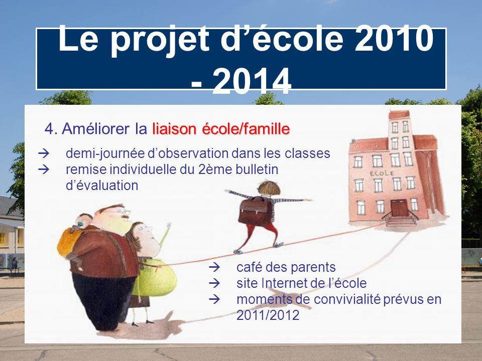 Le projet d'école 2010 - 2014 liaison école/famille 4. Améliorer la liaison école/famille  demi-journée d'observation dans les classes  remise indiv