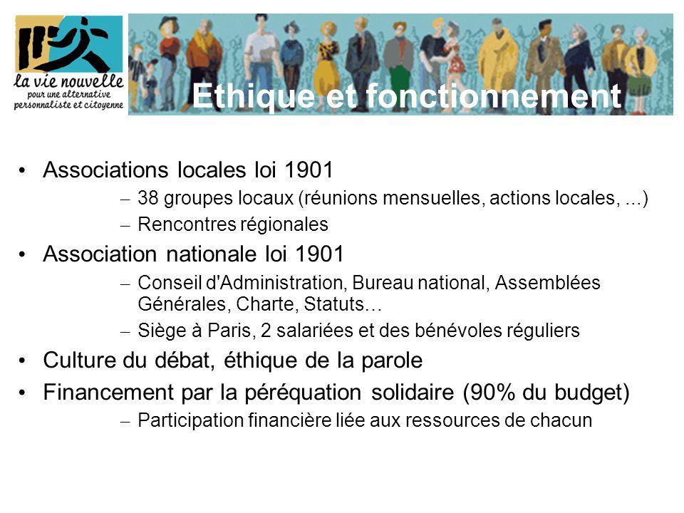 Associations locales loi 1901 –3–38 groupes locaux (réunions mensuelles, actions locales,...) –R–Rencontres régionales Association nationale loi 1901
