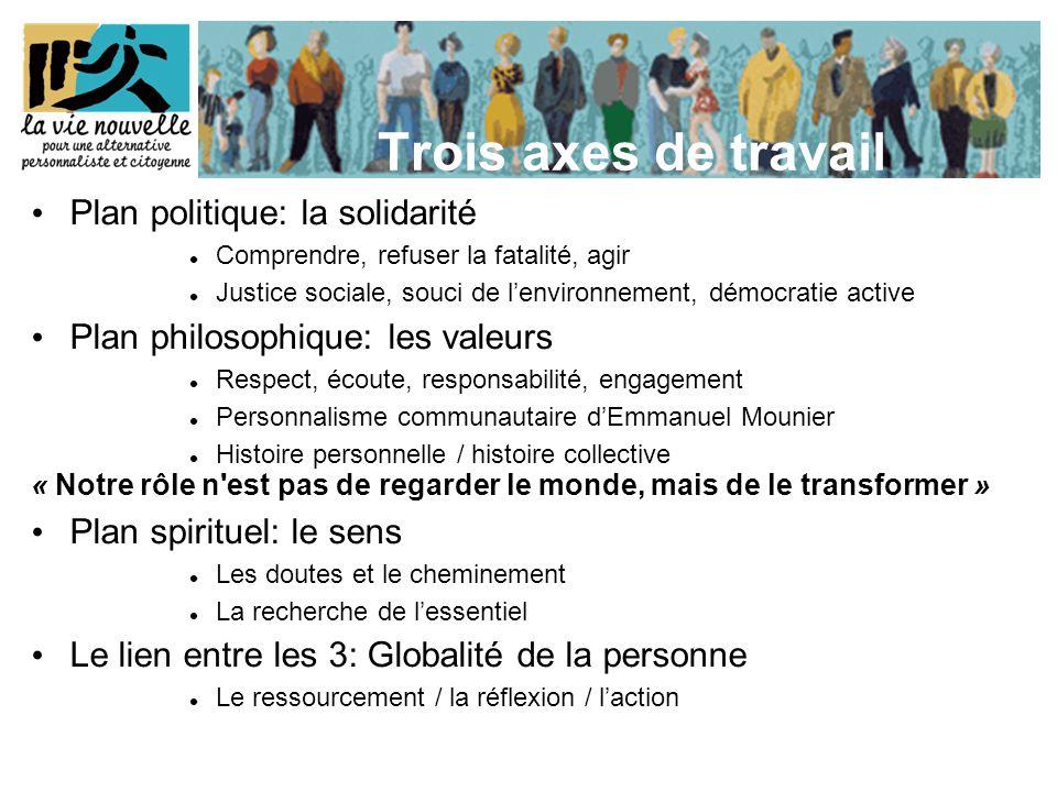 Plan politique: la solidarité Comprendre, refuser la fatalité, agir Justice sociale, souci de l'environnement, démocratie active Plan philosophique: l