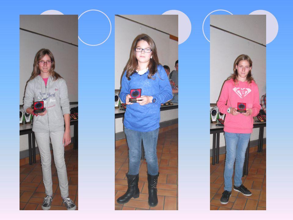 Les récompenses… FILLES 2001 BOIS Laurane799 ptsTrophée DE MONTGOLFIER Léa703 ptsTrophée ROLLET Fanny441 ptsTrophée MICHEL Nina367 ptsMédaille BERTOLO Juliette321 ptsMédaille MICHEL Sarah259 ptsMédaille GARCONS 2001
