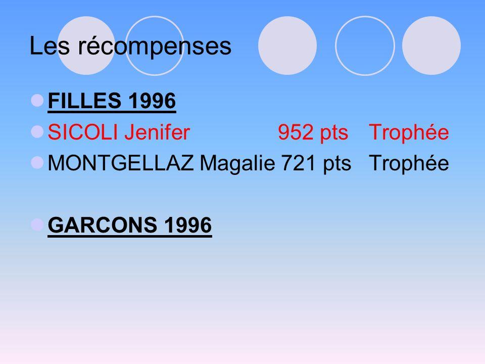 Les récompenses FILLES 1996 SICOLI Jenifer 952 ptsTrophée MONTGELLAZ Magalie 721 pts Trophée GARCONS 1996