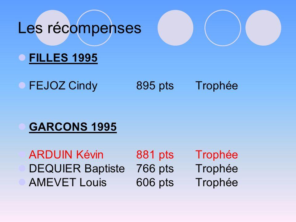 Les récompenses FILLES 1995 FEJOZ Cindy895 ptsTrophée GARCONS 1995 ARDUIN Kévin 881 ptsTrophée DEQUIER Baptiste 766 pts Trophée AMEVET Louis 606 pts Trophée