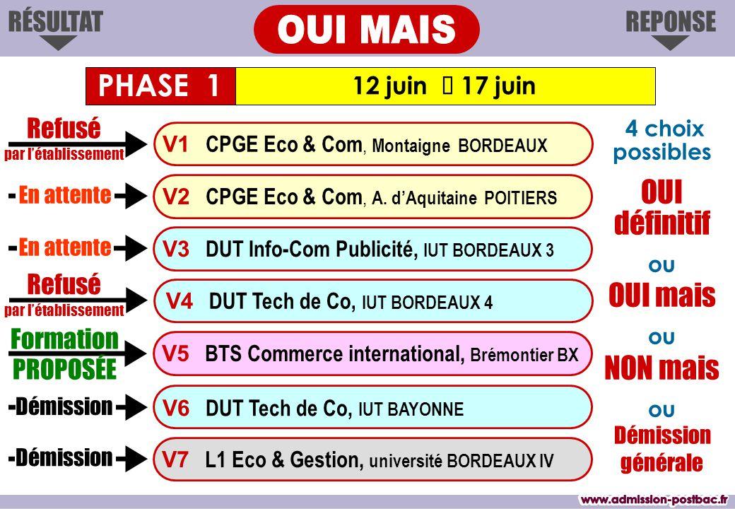 REPONSERÉSULTAT 12 juin  17 juin Formation PROPOSÉE V1 CPGE Eco & Com, Montaigne BORDEAUX V3 DUT Info-Com Publicité, IUT BORDEAUX 3 V4 DUT Tech de Co