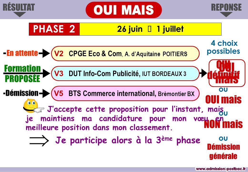 OUI mais 26 juin  1 juillet PHASE 2 REPONSERÉSULTAT Démission Formation PROPOSÉE V3 DUT Info-Com Publicité, IUT BORDEAUX 3 V2 CPGE Eco & Com, A. d'Aq