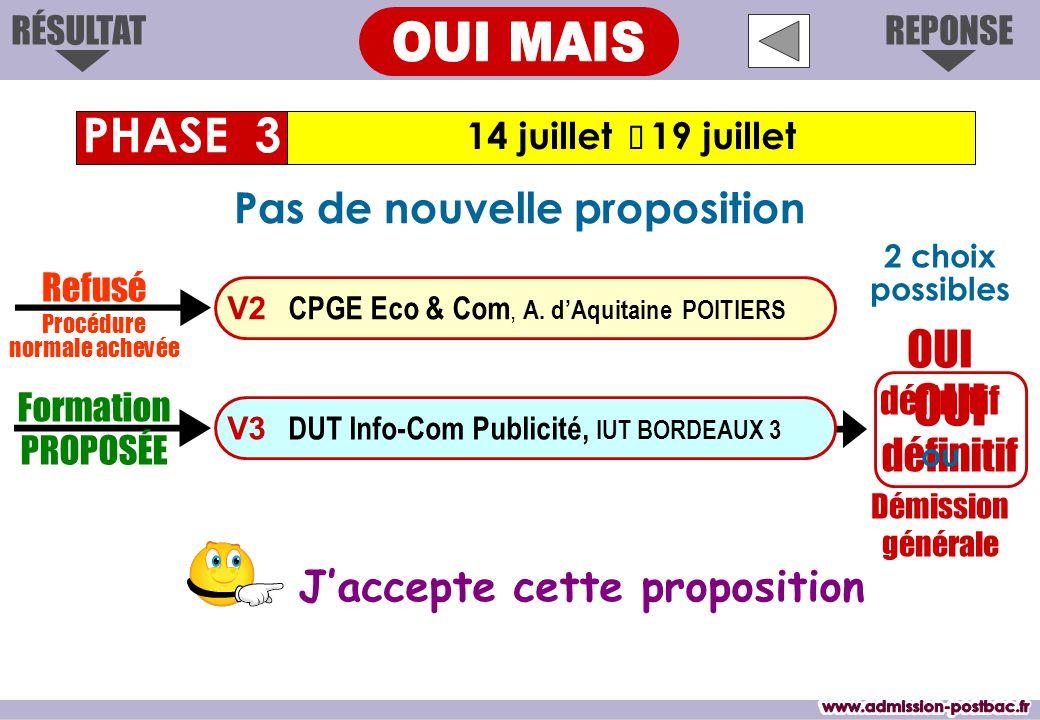 OUI définitif J'accepte cette proposition 14 juillet  19 juillet PHASE 3 REPONSERÉSULTAT Formation PROPOSÉE V3 DUT Info-Com Publicité, IUT BORDEAUX 3