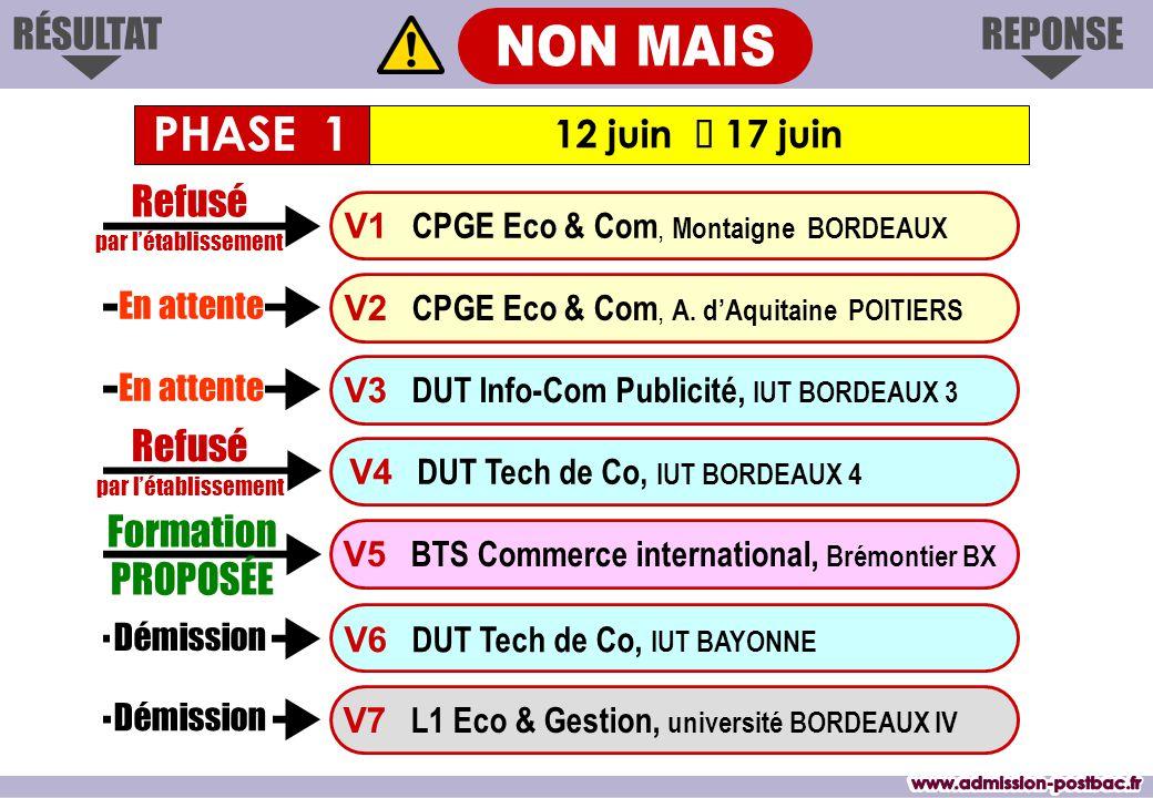REPONSERÉSULTAT Formation PROPOSÉE V1 CPGE Eco & Com, Montaigne BORDEAUX V3 DUT Info-Com Publicité, IUT BORDEAUX 3 V4 DUT Tech de Co, IUT BORDEAUX 4 V