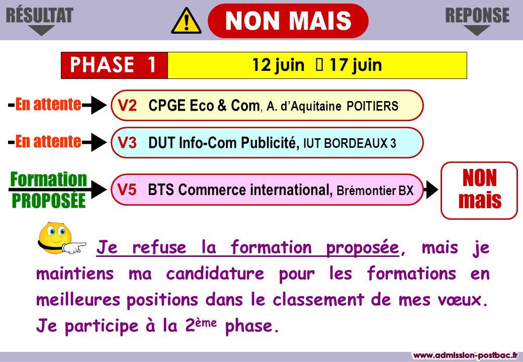 REPONSERÉSULTAT NON mais Formation PROPOSÉE V3 DUT Info-Com Publicité, IUT BORDEAUX 3 V2 CPGE Eco & Com, A. d'Aquitaine POITIERS V5 BTS Commerce inter