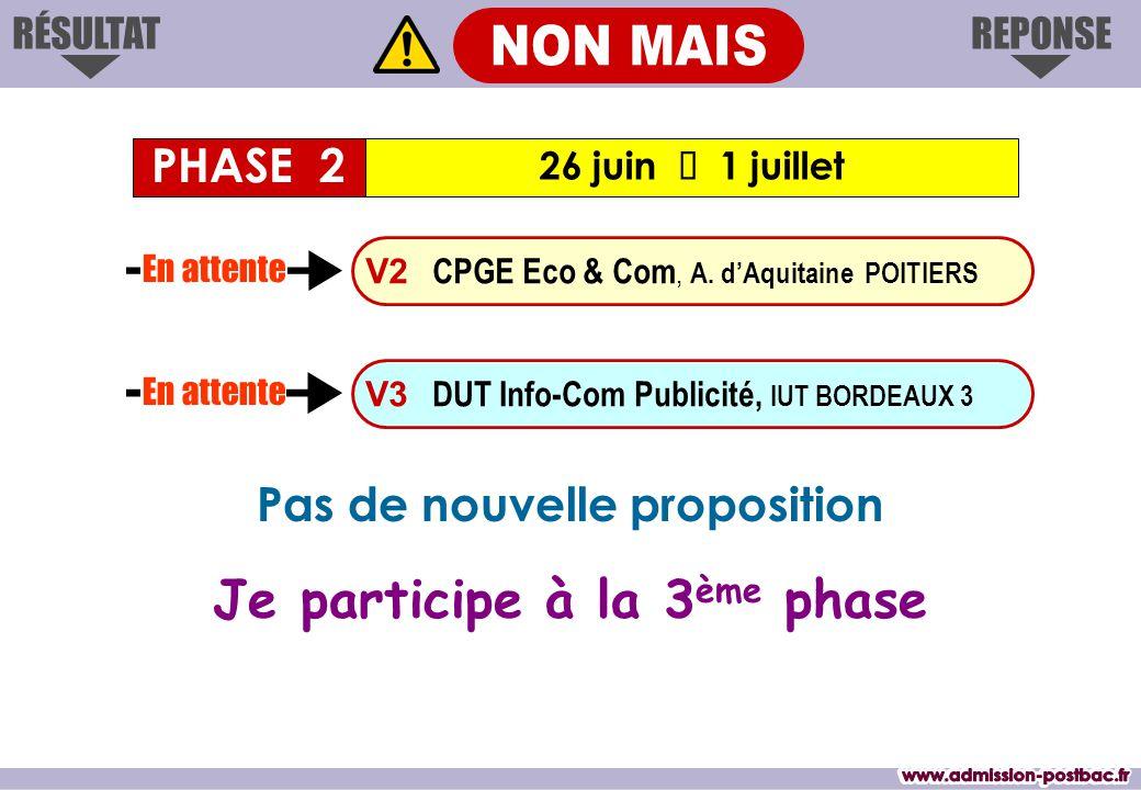 Je participe à la 3 ème phase 26 juin  1 juillet PHASE 2 REPONSERÉSULTAT V3 DUT Info-Com Publicité, IUT BORDEAUX 3 V2 CPGE Eco & Com, A. d'Aquitaine