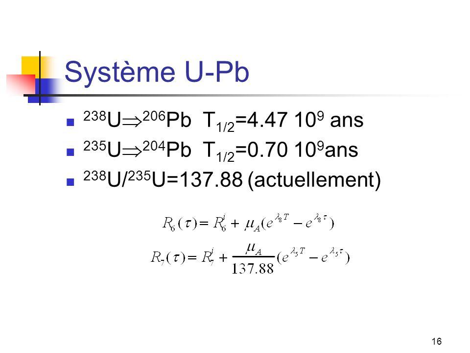 16 Système U-Pb 238 U  206 Pb T 1/2 =4.47 10 9 ans 235 U  204 Pb T 1/2 =0.70 10 9 ans 238 U/ 235 U=137.88 (actuellement)