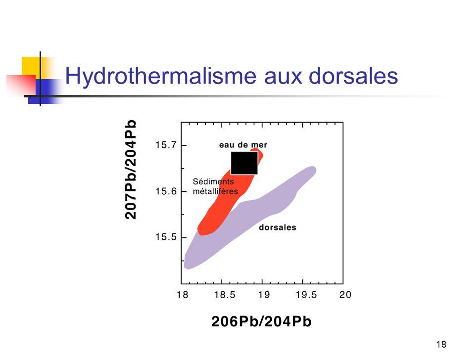 18 Hydrothermalisme aux dorsales
