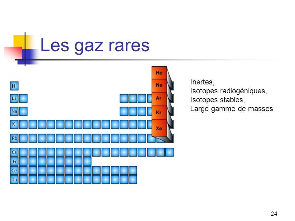 24 Les gaz rares Inertes, Isotopes radiogéniques, Isotopes stables, Large gamme de masses