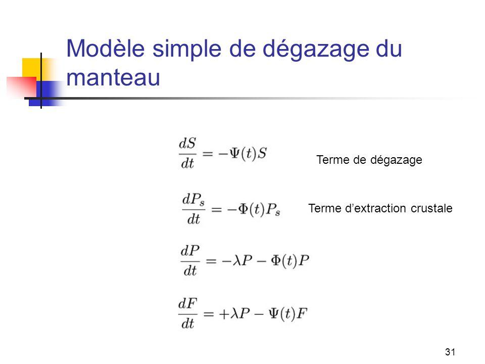 31 Modèle simple de dégazage du manteau Terme de dégazage Terme d'extraction crustale