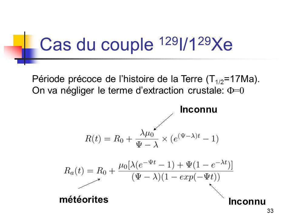 33 Cas du couple 129 I/1 29 Xe Période précoce de l'histoire de la Terre (T 1/2 =17Ma).