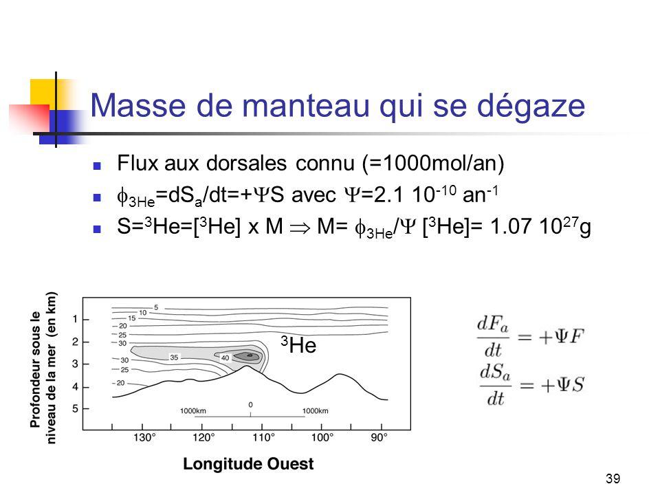 39 Masse de manteau qui se dégaze Flux aux dorsales connu (=1000mol/an)  3He =dS a /dt=+  S avec  =2.1 10 -10 an -1 S= 3 He=[ 3 He] x M  M=  3He /  [ 3 He]= 1.07 10 27 g 3 He