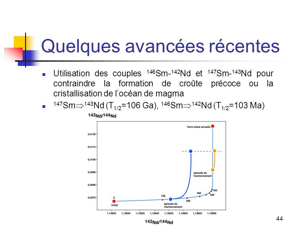 44 Quelques avancées récentes Utilisation des couples 146 Sm- 142 Nd et 147 Sm- 143 Nd pour contraindre la formation de croûte précoce ou la cristallisation de l'océan de magma 147 Sm  143 Nd (T 1/2 =106 Ga), 146 Sm  142 Nd (T 1/2 =103 Ma)