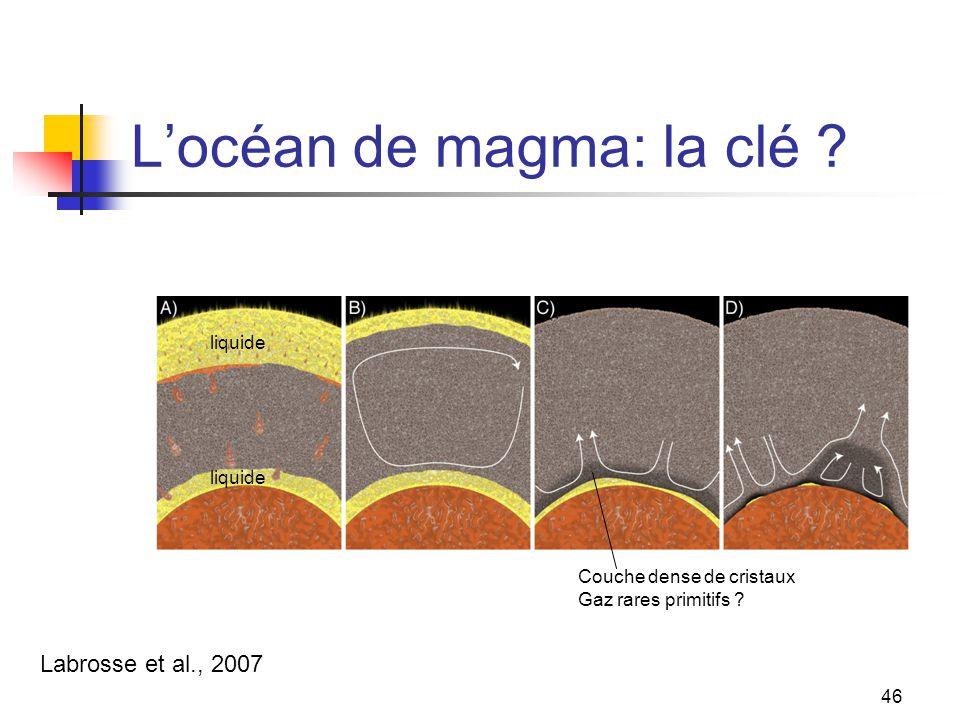 46 L'océan de magma: la clé .liquide Couche dense de cristaux Gaz rares primitifs .