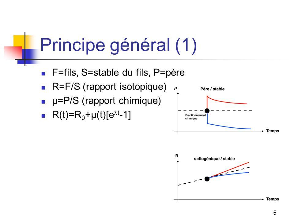 5 Principe général (1) F=fils, S=stable du fils, P=père R=F/S (rapport isotopique) µ=P/S (rapport chimique) R(t)=R 0 +µ(t)[e t -1]