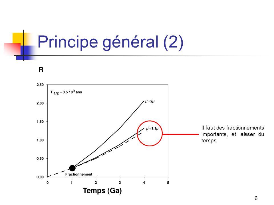 6 Principe général (2) Il faut des fractionnements importants, et laisser du temps