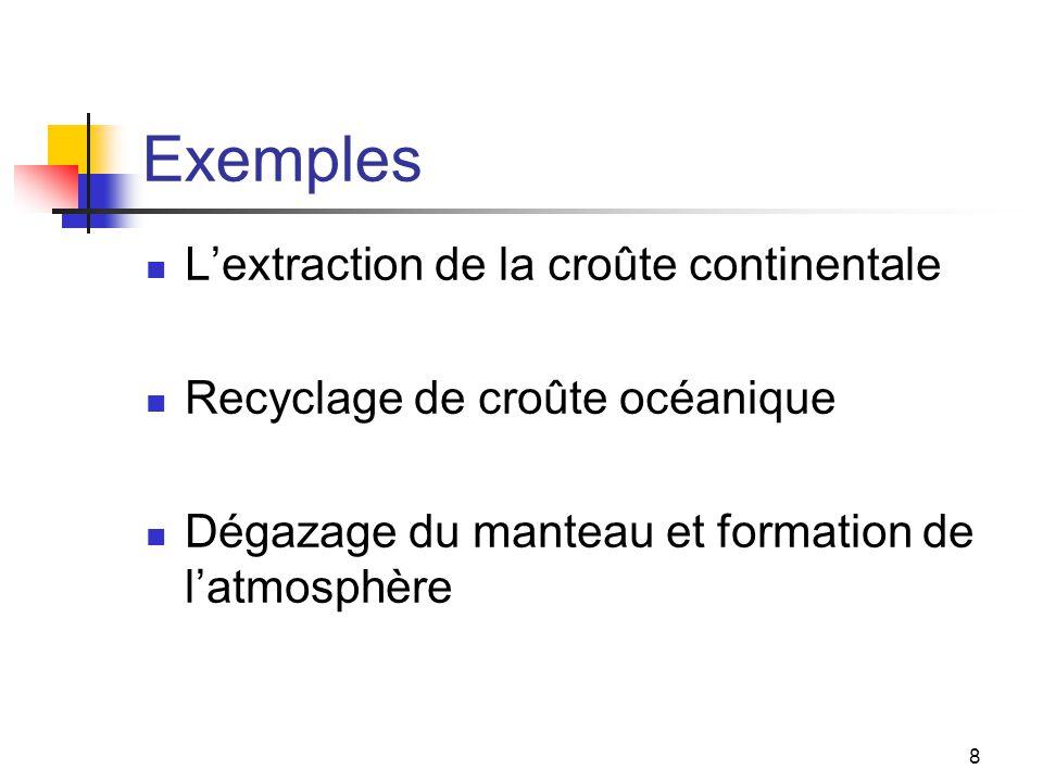 8 Exemples L'extraction de la croûte continentale Recyclage de croûte océanique Dégazage du manteau et formation de l'atmosphère