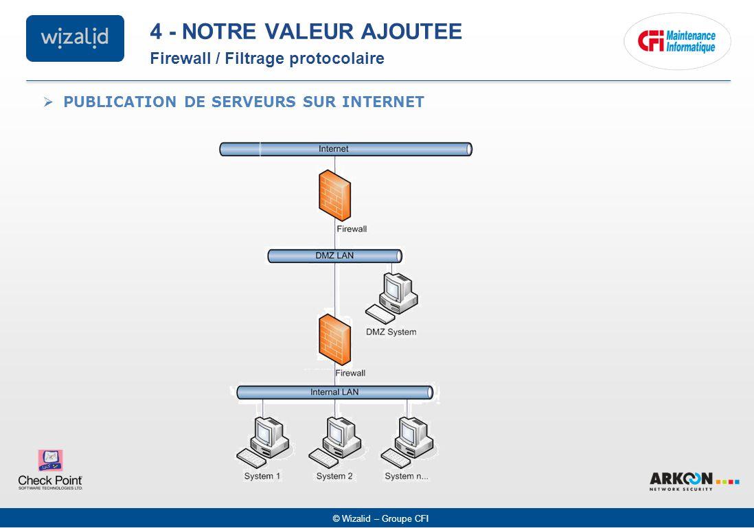 © Wizalid – Groupe CFI  PUBLICATION DE SERVEURS SUR INTERNET Firewall / Filtrage protocolaire 4 - NOTRE VALEUR AJOUTEE