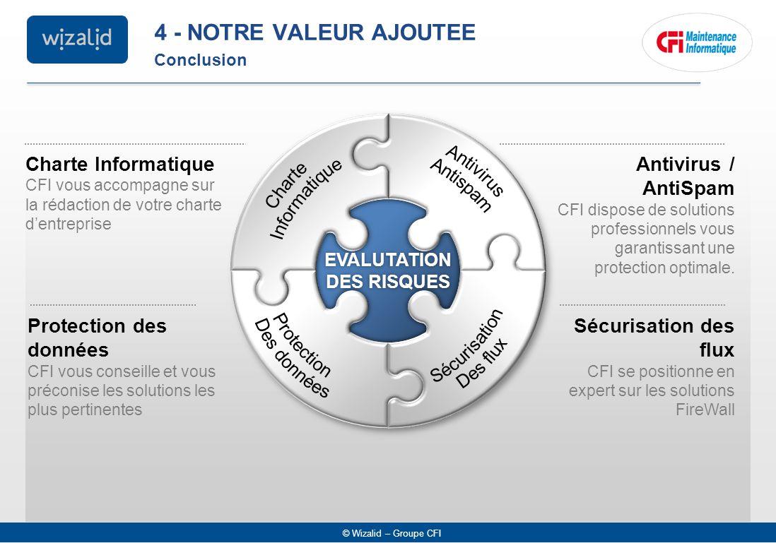 © Wizalid – Groupe CFI Conclusion 4 - NOTRE VALEUR AJOUTEE