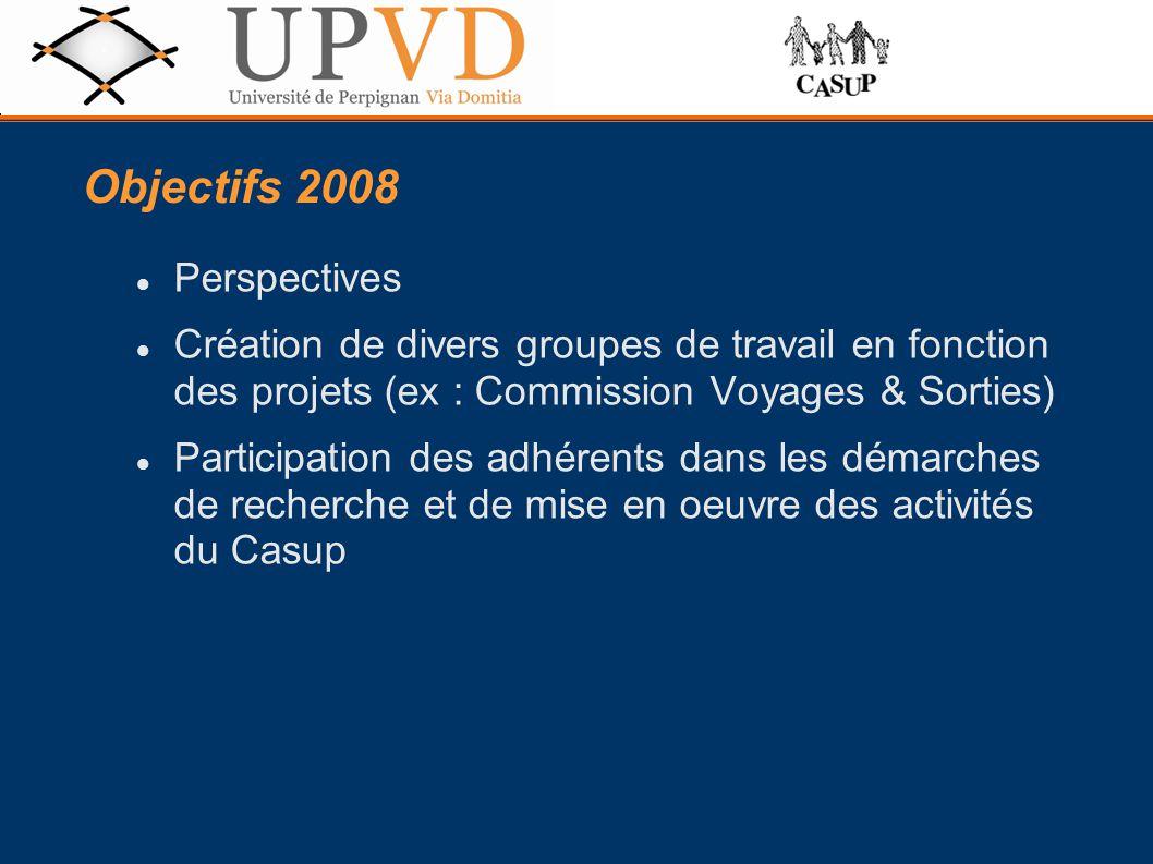 Perspectives Création de divers groupes de travail en fonction des projets (ex : Commission Voyages & Sorties) Participation des adhérents dans les démarches de recherche et de mise en oeuvre des activités du Casup Objectifs 2008