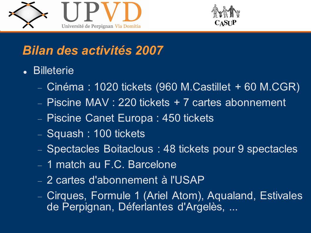 Billeterie  Cinéma : 1020 tickets (960 M.Castillet + 60 M.CGR)  Piscine MAV : 220 tickets + 7 cartes abonnement  Piscine Canet Europa : 450 tickets  Squash : 100 tickets  Spectacles Boitaclous : 48 tickets pour 9 spectacles  1 match au F.C.