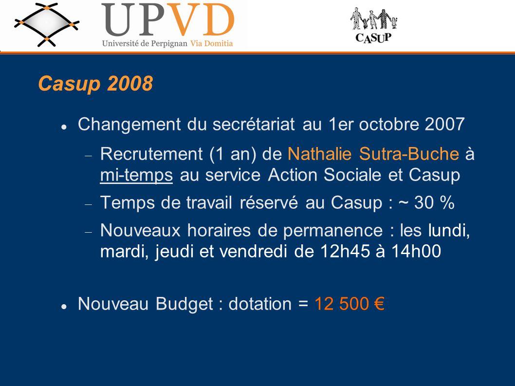 Changement du secrétariat au 1er octobre 2007  Recrutement (1 an) de Nathalie Sutra-Buche à mi-temps au service Action Sociale et Casup  Temps de travail réservé au Casup : ~ 30 %  Nouveaux horaires de permanence : les lundi, mardi, jeudi et vendredi de 12h45 à 14h00 Nouveau Budget : dotation = 12 500 € Casup 2008