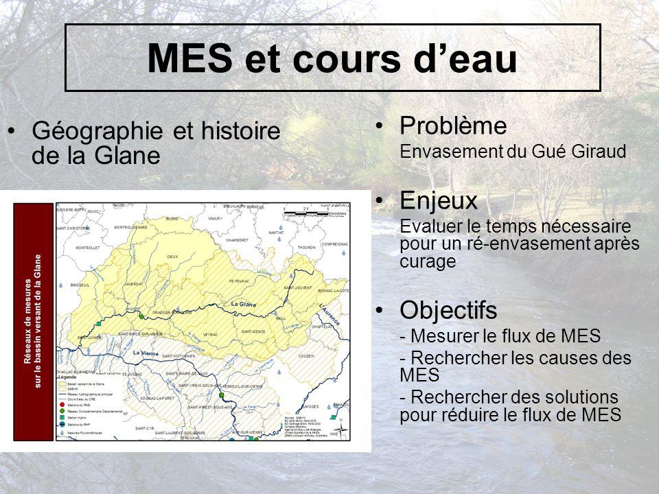 MES et cours d'eau Géographie et histoire de la Glane Problème Envasement du Gué Giraud Enjeux Evaluer le temps nécessaire pour un ré-envasement après