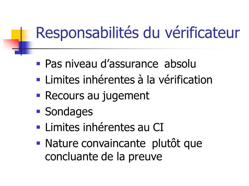 Responsabilités du vérificateur  Pas niveau d'assurance absolu  Limites inhérentes à la vérification  Recours au jugement  Sondages  Limites inhérentes au CI  Nature convaincante plutôt que concluante de la preuve