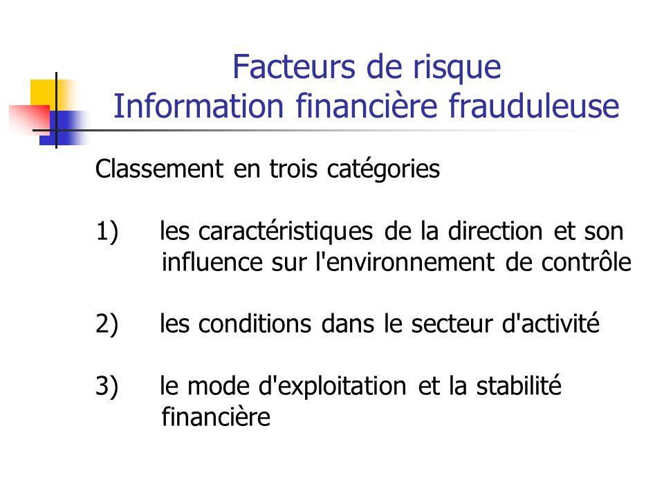 Facteurs de risque Information financière frauduleuse Classement en trois catégories 1) les caractéristiques de la direction et son influence sur l environnement de contrôle 2) les conditions dans le secteur d activité 3) le mode d exploitation et la stabilité financière